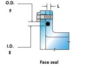 face-seals